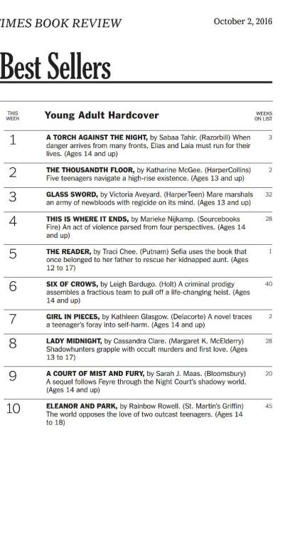 screenshot of the New York Times Bestseller Young Adult Hardcover list for October 2, 2016, with THE READER by Traci Chee at #5
